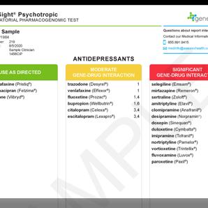 GeneSight Test